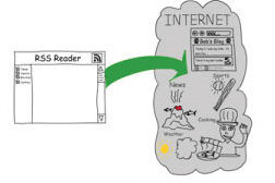 RSS - Feeds Explained